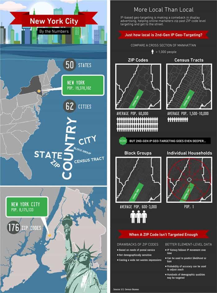infographics-page