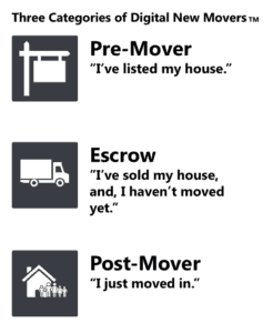 digital new movers